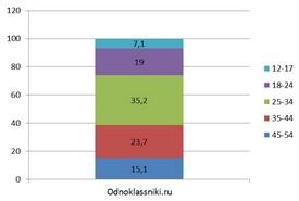 Одноклассники русский смотреть онлайн