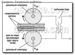 Скачать Должностная Инструкция Электрогазосварщика - фото 10