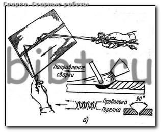 Сварка сварочные работы Реферат на тему сварка металлов Реферат на тему сварка металлов